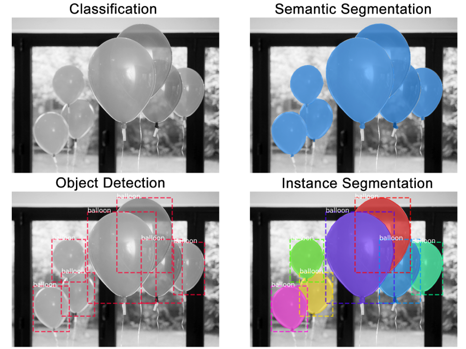 Semantic Instance Segmentation