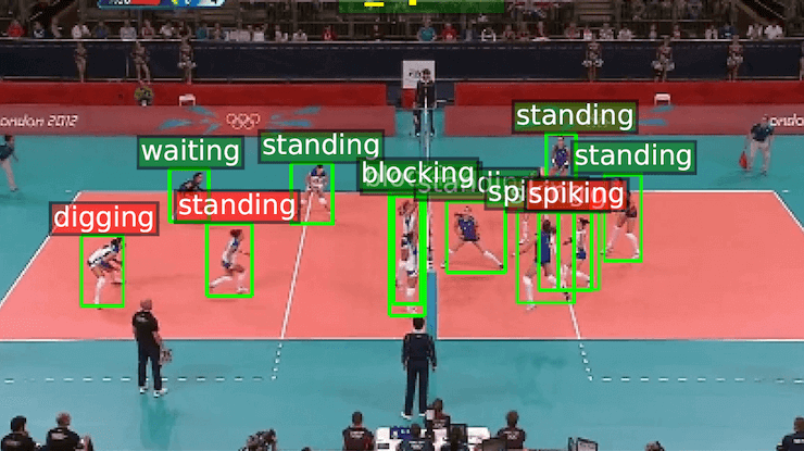 the use of computer vision during sport events