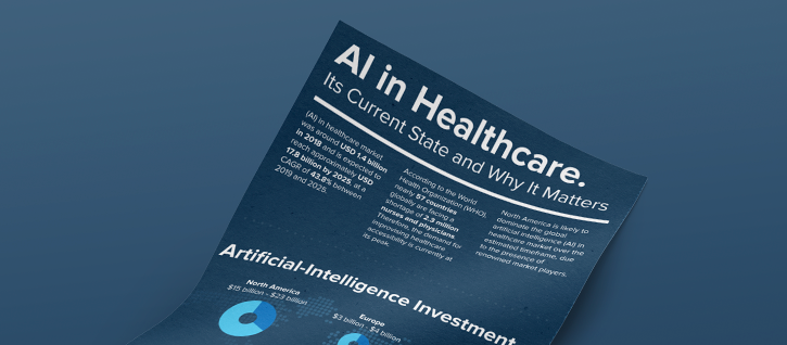 AI in healthcare infographic