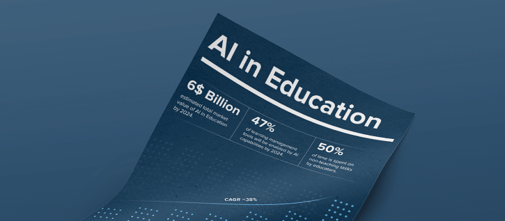 Infographic AI in education
