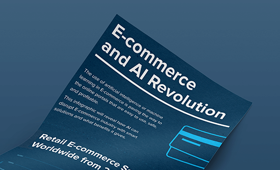 AI in E-commerce infographic