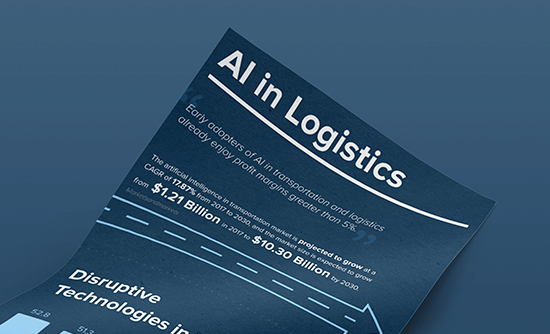 AI in logistics infographic