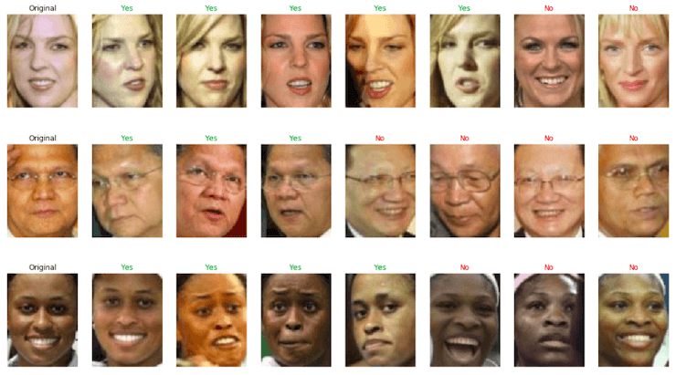Results example that deep learning-based FaceNet can deliver