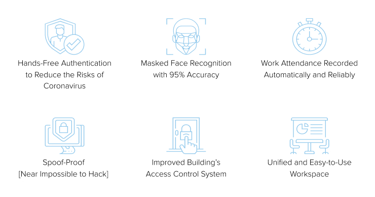 benefits of a face recognition time attendance system